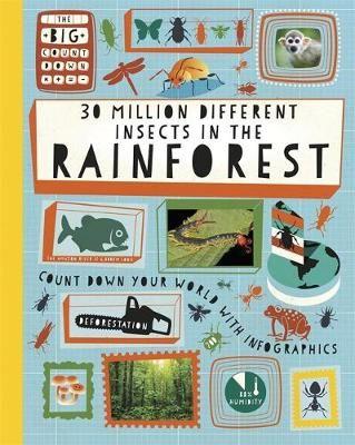 30 MillionRainforest Badger Learning