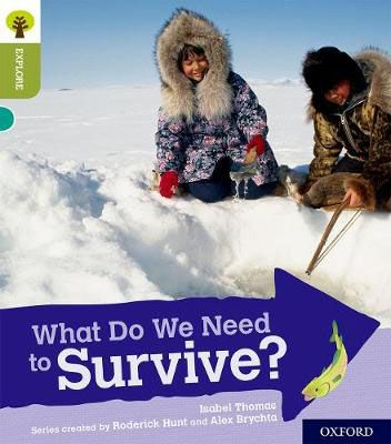 What Do We Need to Survive? Badger Learning