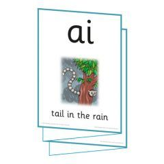 Big Cat Phonics for Little Wandle Letters and Sounds Revised - Wall Frieze for Reception: Phase 3
