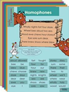 English Sharpener Posters: Spelling