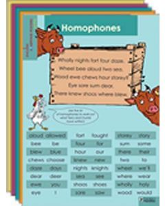 English Sharpener Posters: Spelling
