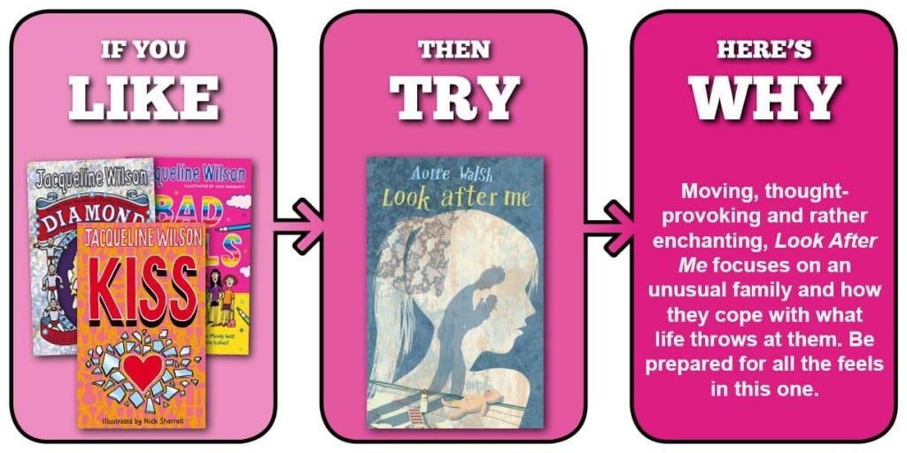 View more recommendations for fans of Jacqueline Wilson