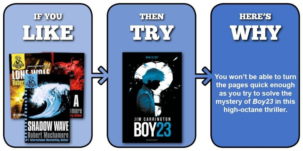 View more recommendations for fans of Richard Muchamore (CHERUB Series)