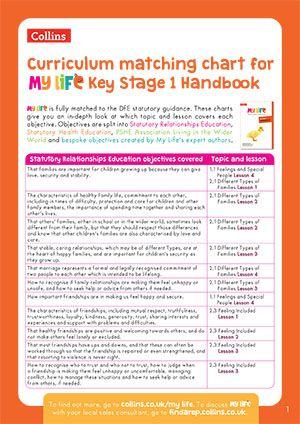 My Life KS1 Curriculum Matching Chart
