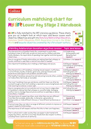 My Life LKS2 Curriculum Matching Chart