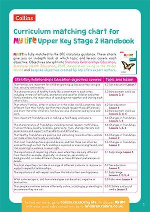 My Life UKS2 Curriculum Matching Chart